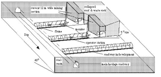 1.+Sparwood+mine+section