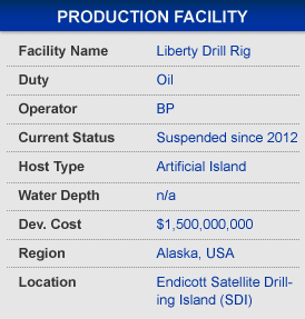 Liberty_FPSO_Production_Facility
