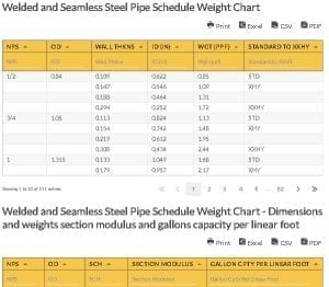 Oilfield Chart - Welded and Seamless Steel Pipe Schedule Weight Chart